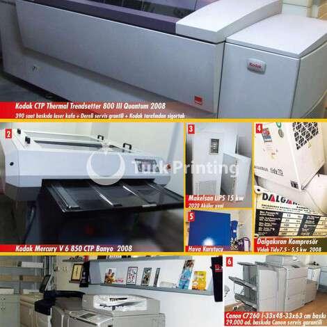 Satılık ikinci el 2008 model Kodak Kodak Ctp ve Dijital Baskı Makineleri 325000 TL TürkPrinting'de! CTP Sistemleri kategorisinde.